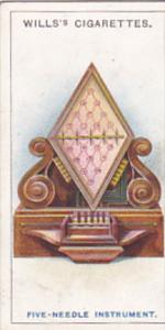 Cigarette Card Wills Famous Inventions 1915 No 19 Five-Needle Telegraph Instr...