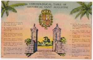 St Augustine Chronology & Coat of Arms