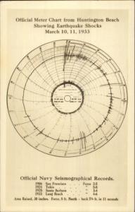 Science California Earthquake Meter Chart Navy Seismographical Recs 1933 RPPC