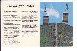 Sulpher Mountain Gondola, Technical Data, Banff National Park, Alberta Canada