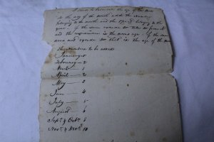 Vintage Ca. 1833 Hand Written A Rule To Calculate the Age of the Moon