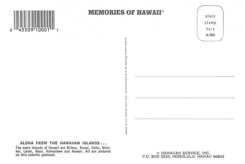 USA Hawaiian Islands Map Niihau Kauai Oahu Molokai Lanai