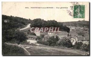 Old Postcard Fontenay aux Roses General view