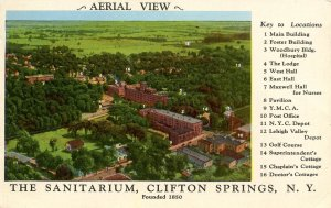 NY - Clifton Springs. Clifton Springs Sanitarium