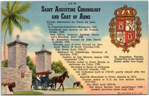 Saint Augustine Chronolgy and Coat of Arms Florida