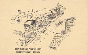 Birdseye View Of Crestline Ohio