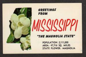 MS Greetings from MISSISSIPPI Magnolia MISS Postcard
