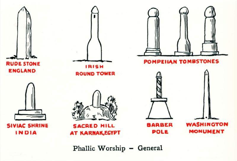 Phallic Worship Pagan Symbol Modern Postcard Hippostcard