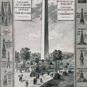 Washington Monument Clinch Back Suspenders E Howser Constantine MI Trade Card