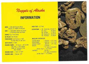 Gold Nuggets and Information Nuggets of  Alaska 4 by 6 card