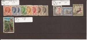 Rhodesia & Nsayaland 1954 - 1962
