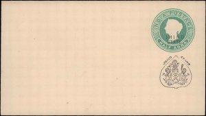 Indian States, Postal Stationery