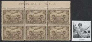 Canada, Sc C1i, MNH Pl. 2 block of six Swollen Breast variety