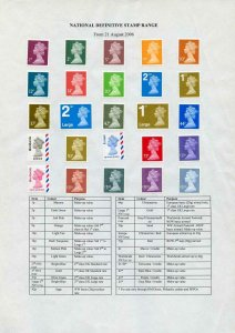 Post Office Promotion Sheet with Aug 2006 National Definitive Range VERY RARE