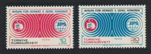 Turkey 5th European Physical Society General Congress 2v 1981 MNH