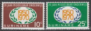 Surinam #369-70  MNH  (S3128)