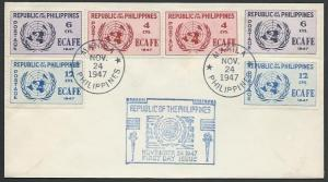 PHILIPPINES 1947 ECAFE perf and imperf set on FDC..........................53379