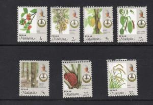 MALAYSIA Fruits  year?  Superb MNH condition.