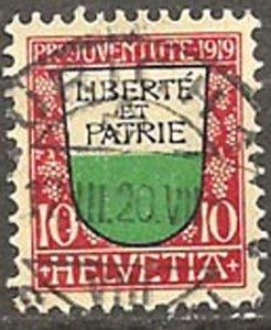 Switzerland B13 u