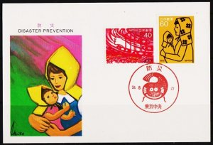 Japan. 1984 Plain Postcard. Fine Used