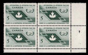 Canada - International Co-Operation Year - Mint Block NH SC437