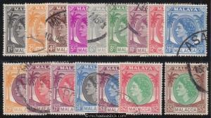 1954 Malaya Malacca QEII Definitives, set of 16, SG 23-38, used