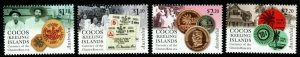COCOS (KEELING) ISLANDS 2020 CURRENCY MNH