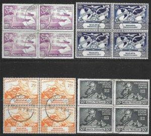 MALAYA TRENGGANU SG63/6 1949 U.P.U. SET USED BLOCKS OF 4