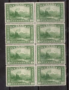 Canada #155 VF/NH Block Of Eight