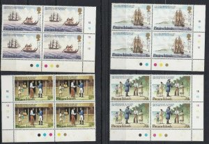 PN155) Pitcairn Islands 1983 175th Anniv. of Folgers Discovery MUH blocks of 4