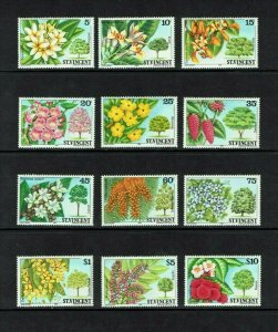 St Vincent: 1984, Flowering Trees, definitive set, MNH