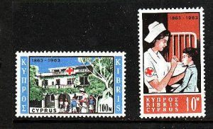 Cyprus-Sc#227-8- id3-unused NH set-Red Cross-1963-
