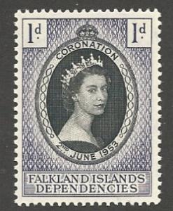 Falkland Islands   1L18
