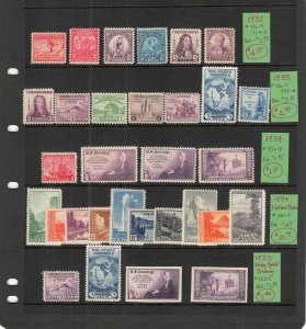 Lot of 837 1932 - 1980 U.S. Commemorative Year Set Stamps #140013 X R