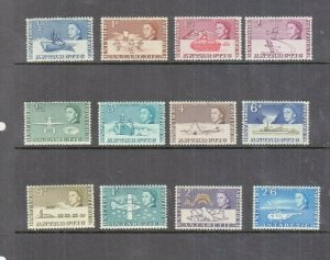 BRITISH ANTARCTIC TERRITORY 1963 SET UNMOUNTED MINT TO 2/-6D