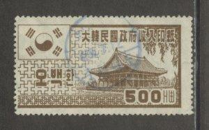 Korea Used Revenue cgs (2)