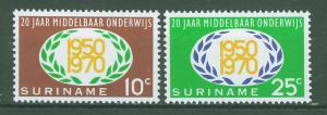 SURINAM/SURINAME 1970 MNH SC.369/70 Secondary education