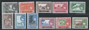 Malaya Kedah 83-93 Views set MLH