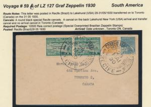 LZ127 ZEPPELIN COVER BRAZIL TO TORONTO, CANADA BS2824