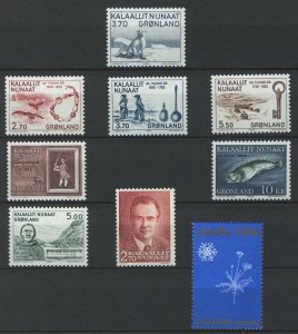 Greenland 1984 full year MNH