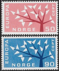 Norway 414-415 MNH - Europa