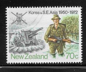 New Zealand Used [5898]
