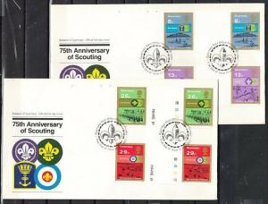 Guernsey, Scott cat. 246-249. Scouting issue as Gutter Pairs. 2 First Day Cover.