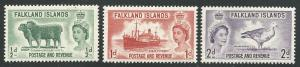 Falkland Islands   122-124   Short set