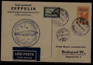 Hungary Zeppelin card 28.3.31