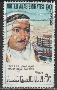 Emirats Arabes Unis  55   (O)  1975  ($$)