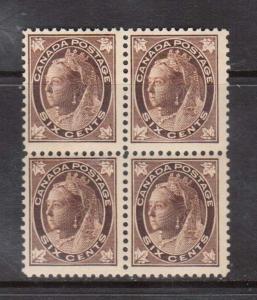 Canada #71 NH Mint Block