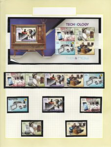 AD696) 2012 Technology – Then and Now,