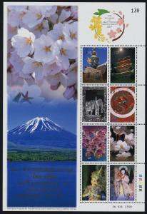 Thailand 2316 MNH Flowers, Costumes, Elephant, Diplomatic Relations with Japan