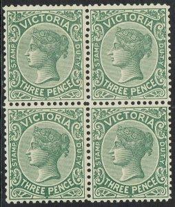 VICTORIA 1899 QV 3D MNH ** BLOCK